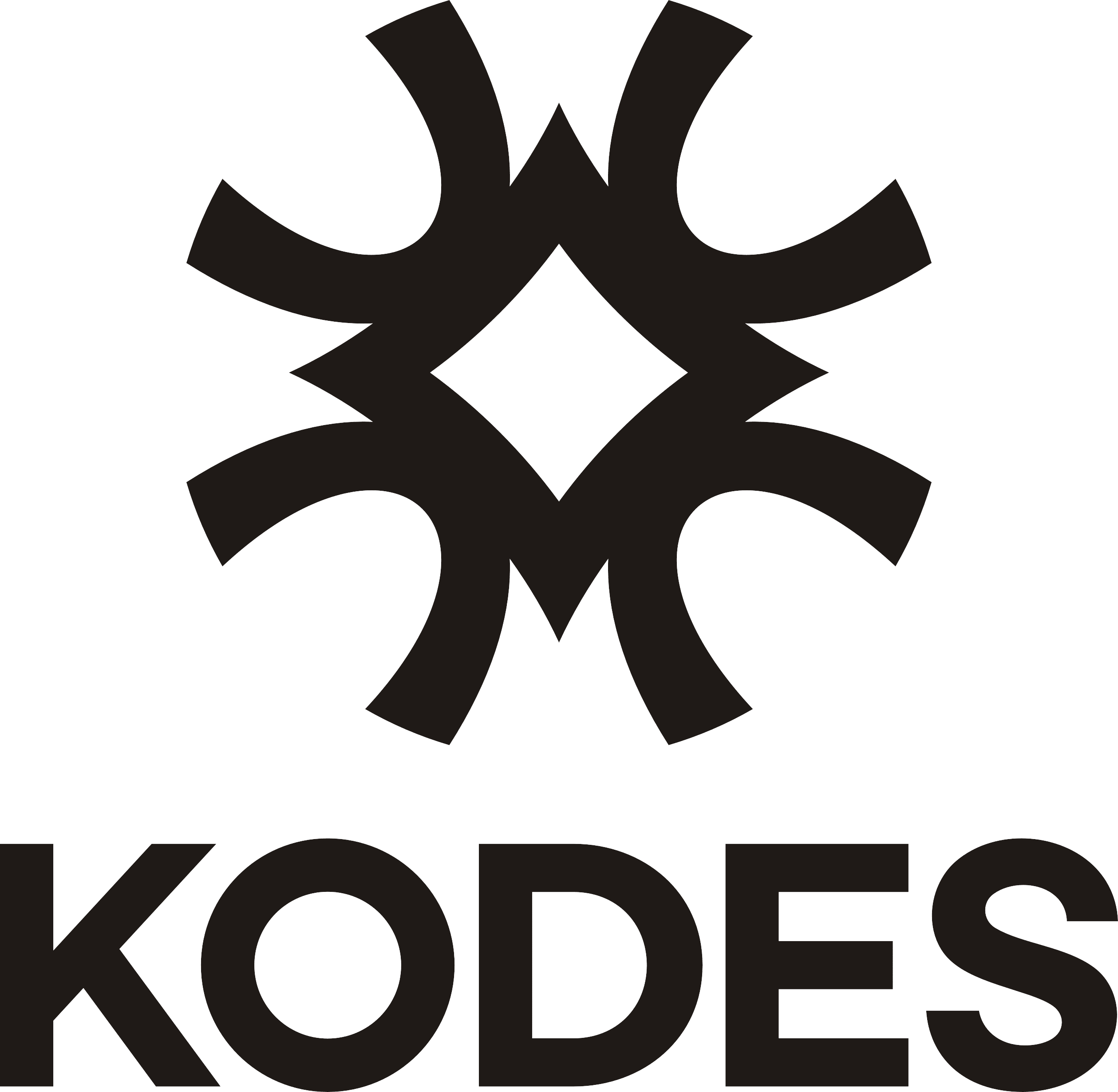 Guangzhou Kodes Leather Limited